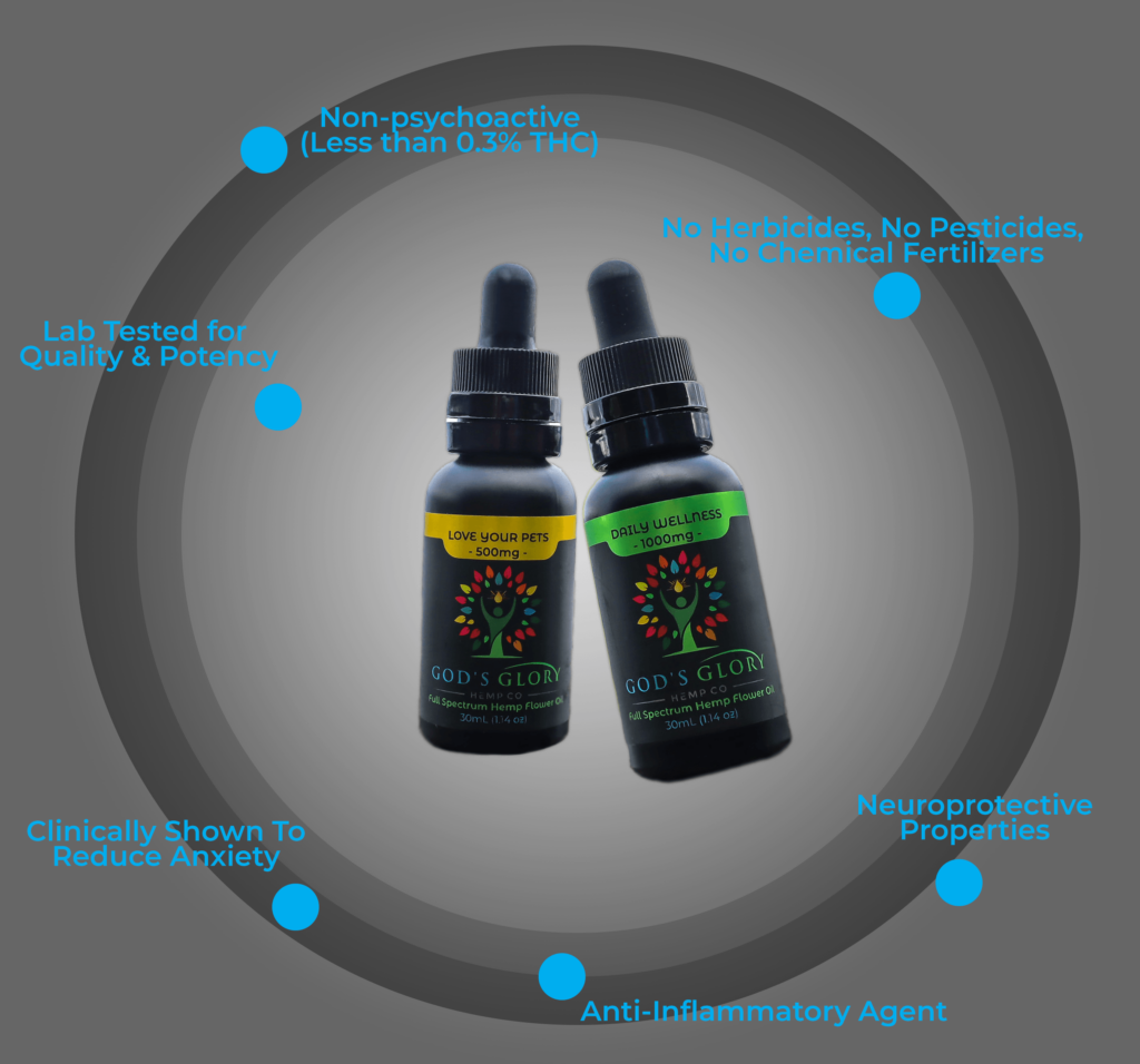 A Graphical Display of Many Benefits of CBD Hemp Oile Products